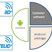 iID® driver engine (for Android)