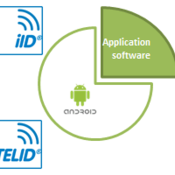 iID® DEMOsoft (for Android)