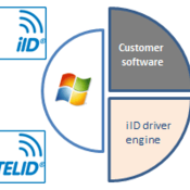 iID® driver engine (for Microsoft Windows)