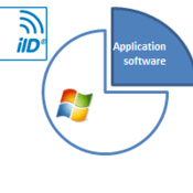 iID® READER connection tool