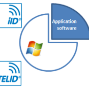 iID® DEMOsoft (for Microsoft Windows)