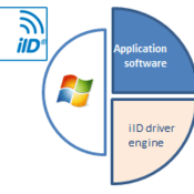 iID® TRAYapplication